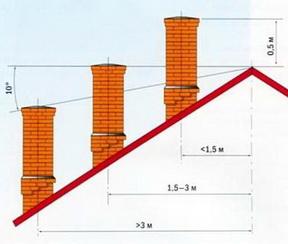 Герметизация панельных швов цена